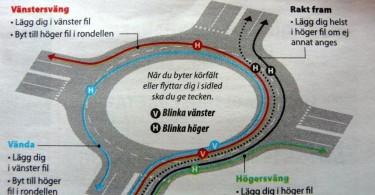 شرح قانون الدوار في السويد