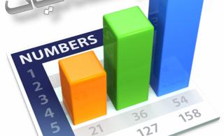 i_statistics